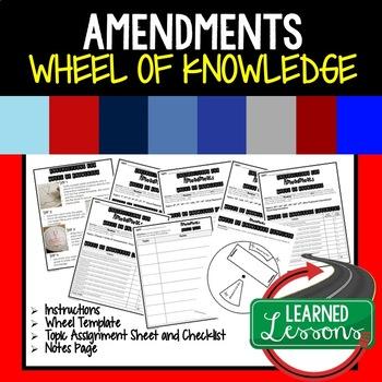 Amendments Activity, Wheel of Knowledge