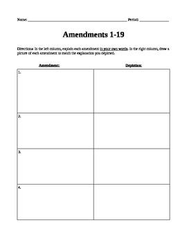 Amendments Graphic Organizer