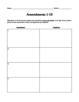 Amendments Graphic Organizer