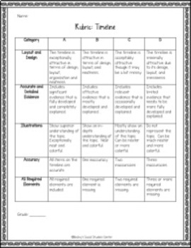 Amendments to the Constitution Activity: Create a Timeline