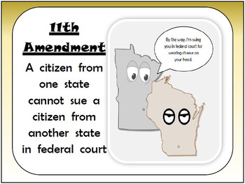Amendments to the United States Constitution Word Wall
