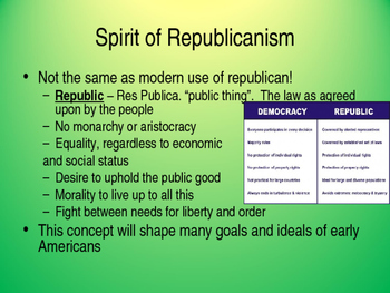 America Past and Present 9e Chapter 6 Powerpoint,  AP US History