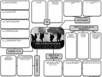 america world war one wwi graphic organizer tpt. Black Bedroom Furniture Sets. Home Design Ideas