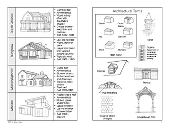 American Architectural Styles Guidebook