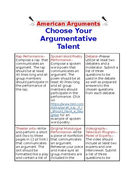 American Arguments: A Display of Argumentative Writing Talent