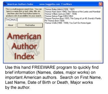 American Author Index