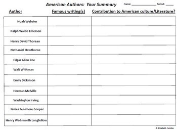 American Authors (1800s) Instagram Stations