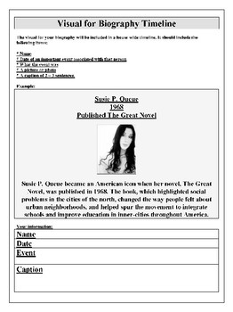 American Biography Essay Project
