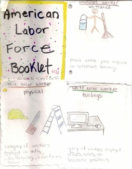American Business Notes and Activities