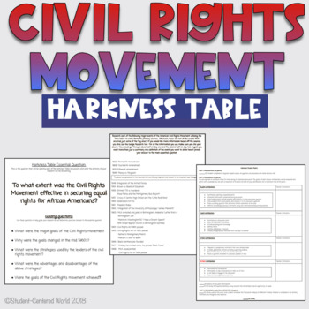 American Civil Rights Movement Harkness Table