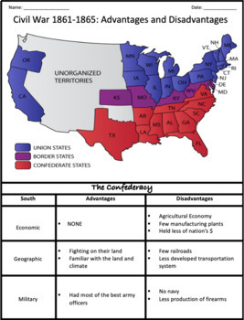 American Civil War: Advantages and Disadvantages of  the North and South Chart