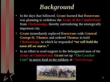 American Civil War - Battle of Chattanooga