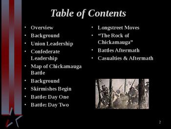 American Civil War - Battle of Chickamauga