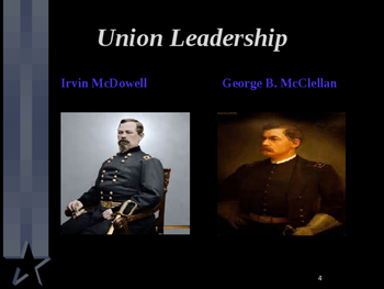 American Civil War - Battle of First Bull Run