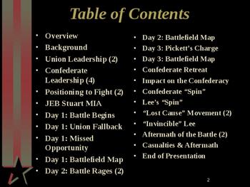American Civil War - Battle of Gettysburg