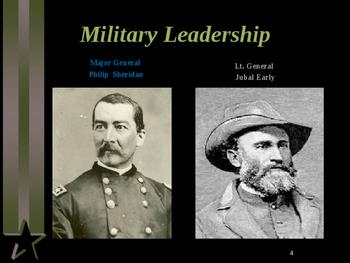 American Civil War - Battle of Third Winchester