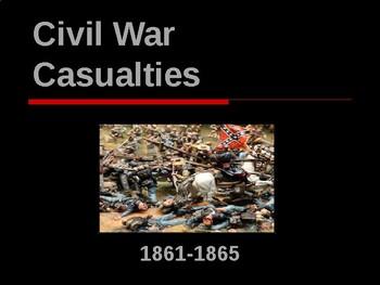American Civil War - Civil War Casualties