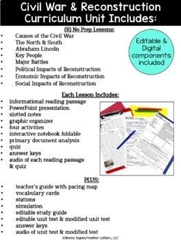 American Civil War Curriculum, US Civil War
