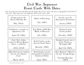 American Civil War History Differentiated Sequencing Activity