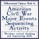 American Civil War Timeline Activity