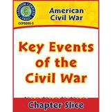 American Civil War: Key Events of the Civil War Gr. 5-8