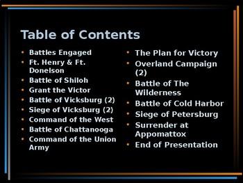 American Civil War – Lincoln's Best Generals – Grant's Civil War Resume