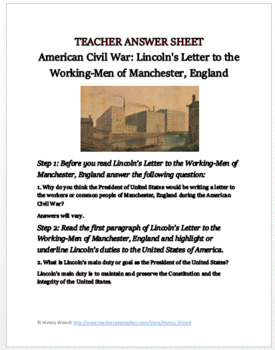 American Civil War: Lincoln's Letter to the Working-Men of Manchester, England