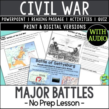American Civil War Major Battles, US Civil War Major Battles