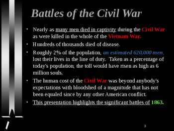 American Civil War - Major Battles of 1863
