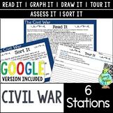 American Civil War Station Activities, US Civil War Stations