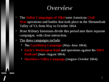 American Civil War - The Shenandoah Valley Campaigns of 1864