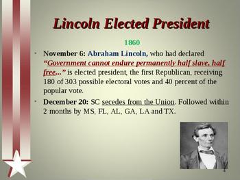 American Civil War - Timeline of Major Events