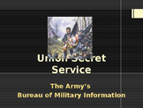 American Civil War - Union Secret Service