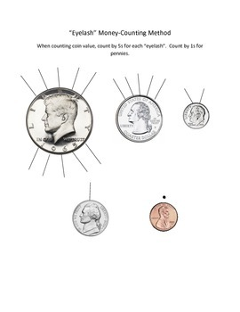 American Coin Counting