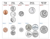 American Coin Identification Chart