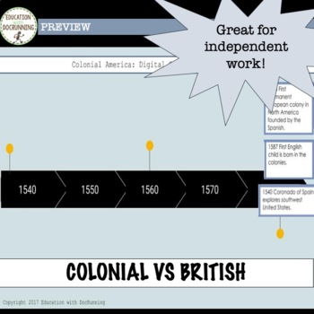 American Colonies Digital Comparative Timeline for Google Drive