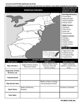 American Colonies Map & Chart