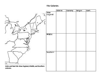 American Colonies Organizer