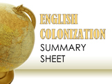 English Colonization Summary Sheet