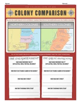 American Colony Comparison