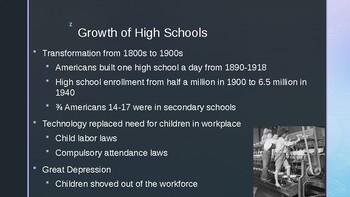 American Education Powerpoint Presentation