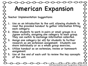 American Expansion SPRITE Google Drive Interactive Lesson