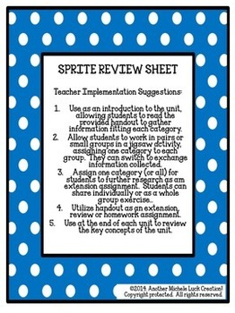 American Expansion to New Frontier SPRITE Social Studies Organizer