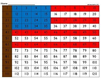 American Flag Hundreds Chart Mystery Picture Math Center Veterans Election Day