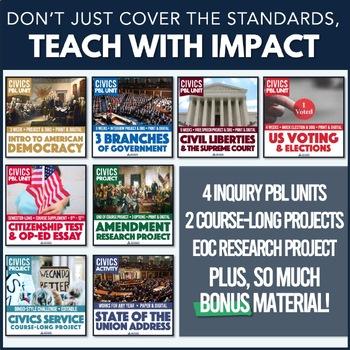 American Government / Civics PBL Course Mega Bundle