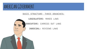 American Government: Lecture & Activity/Assignment