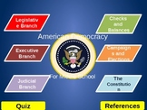 American Government Multimedia Program (powerpoint)