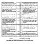 2016 Presidential Election - Political Party Survey