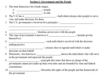 American Government and Citizenship Unit