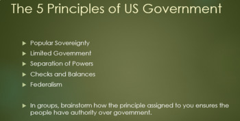 Chapter 3-American Government and Civics-The US Constitution Lesson Plans